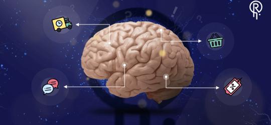 Roxart blog - 5 prostych sposobów na wykorzystanie neuromarketingu w zwiększeniu efektywności Twoich działań reklamowych