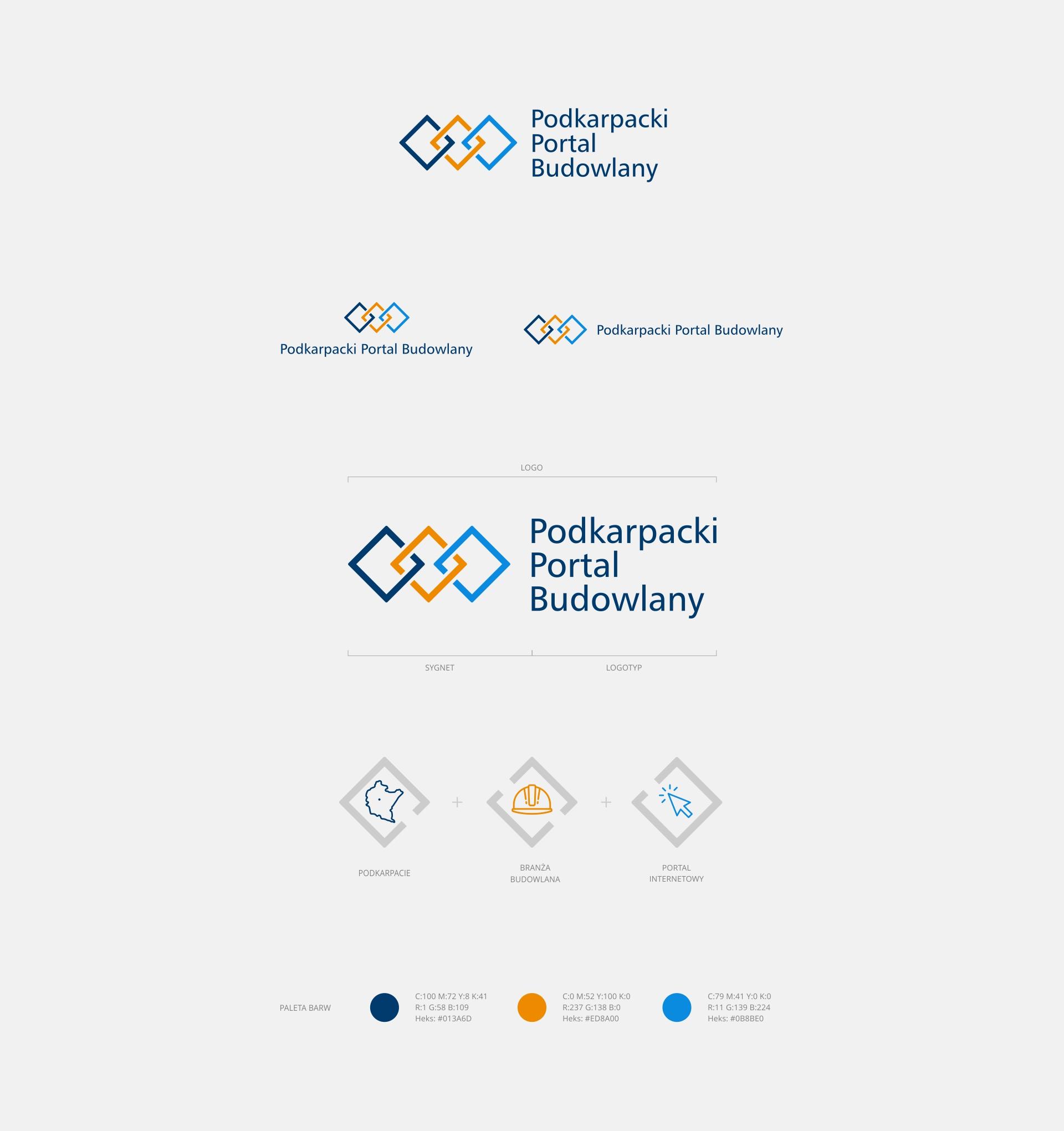 Podkarpacki Portal Budowlany - Realizacja - Agencja ROXART